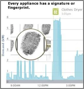 appliance-signature